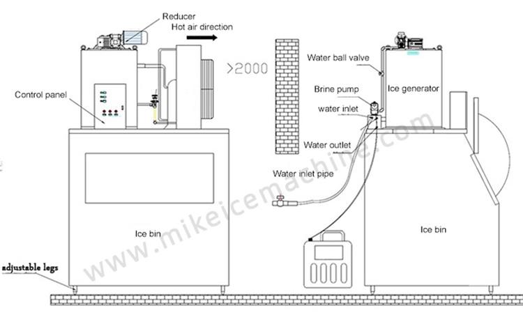 0.5T flake ice machine (16)